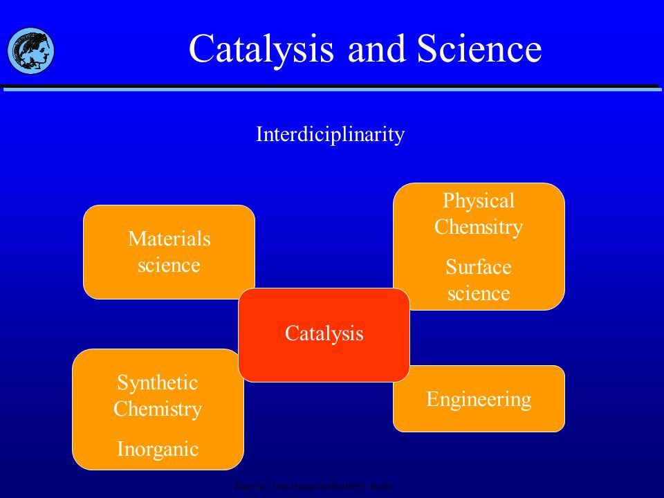Catalysis and Science Interdiciplinarity Physical Chemsitry