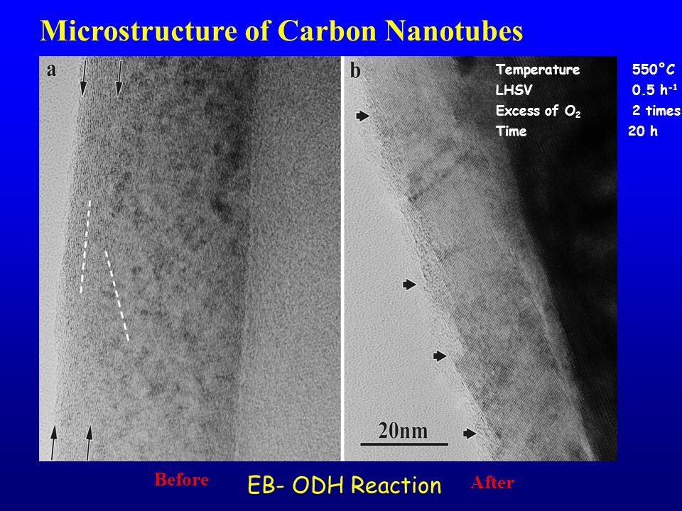 Microstructure of Carbon Nanotubes