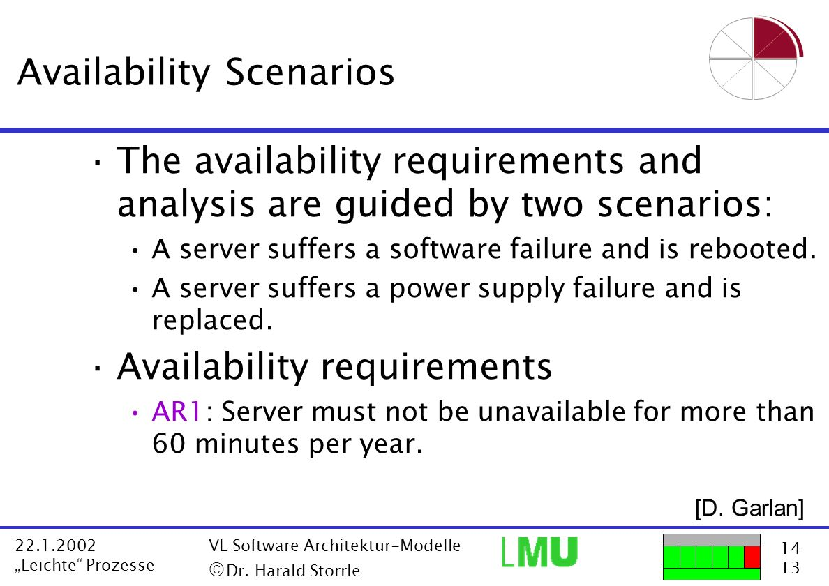 Availability Scenarios