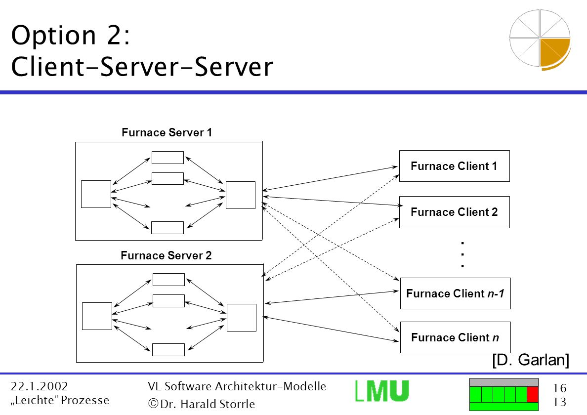 Option 2: Client-Server-Server