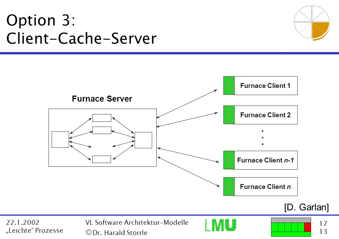 Option 3: Client-Cache-Server