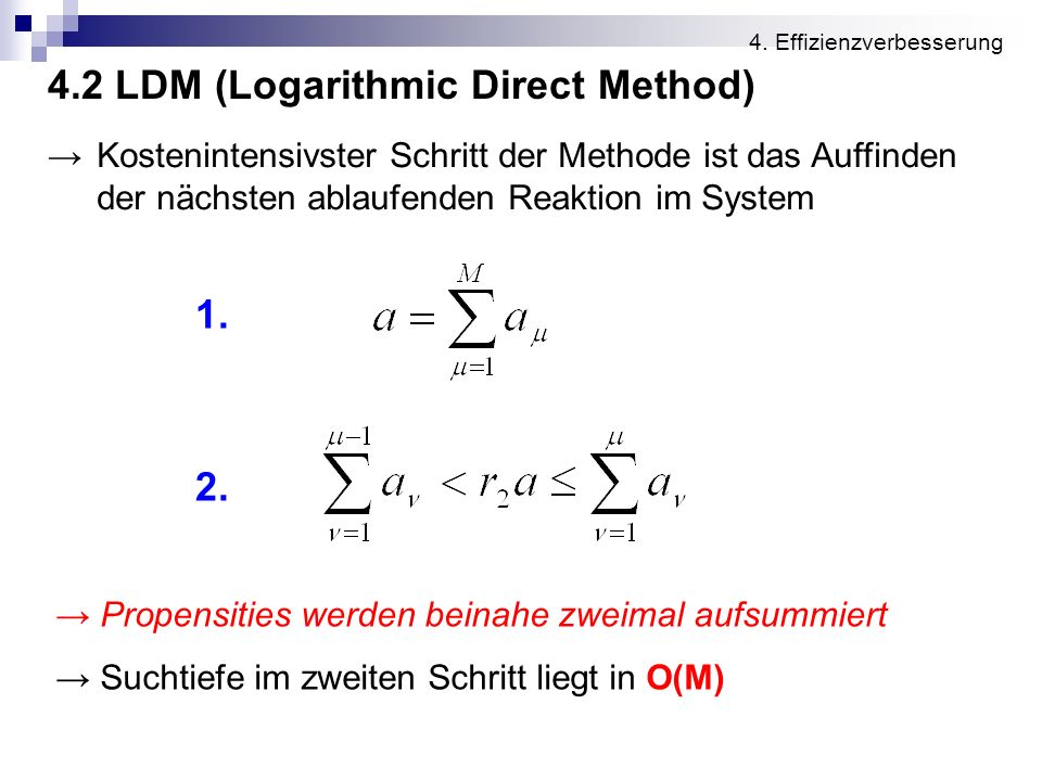 4.2 LDM (Logarithmic Direct Method)