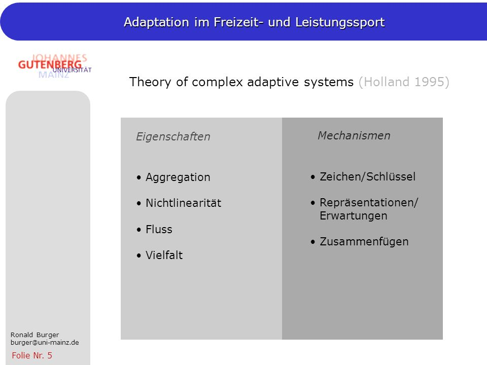 Theory of complex adaptive systems (Holland 1995)