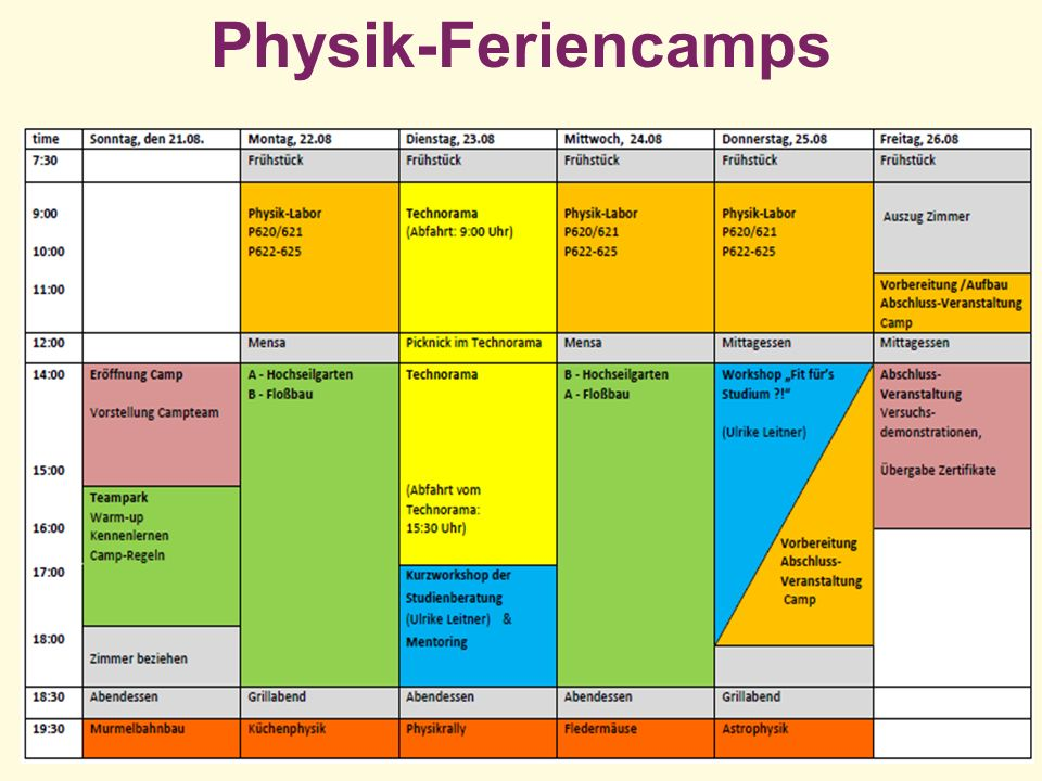 Physik-Feriencamps