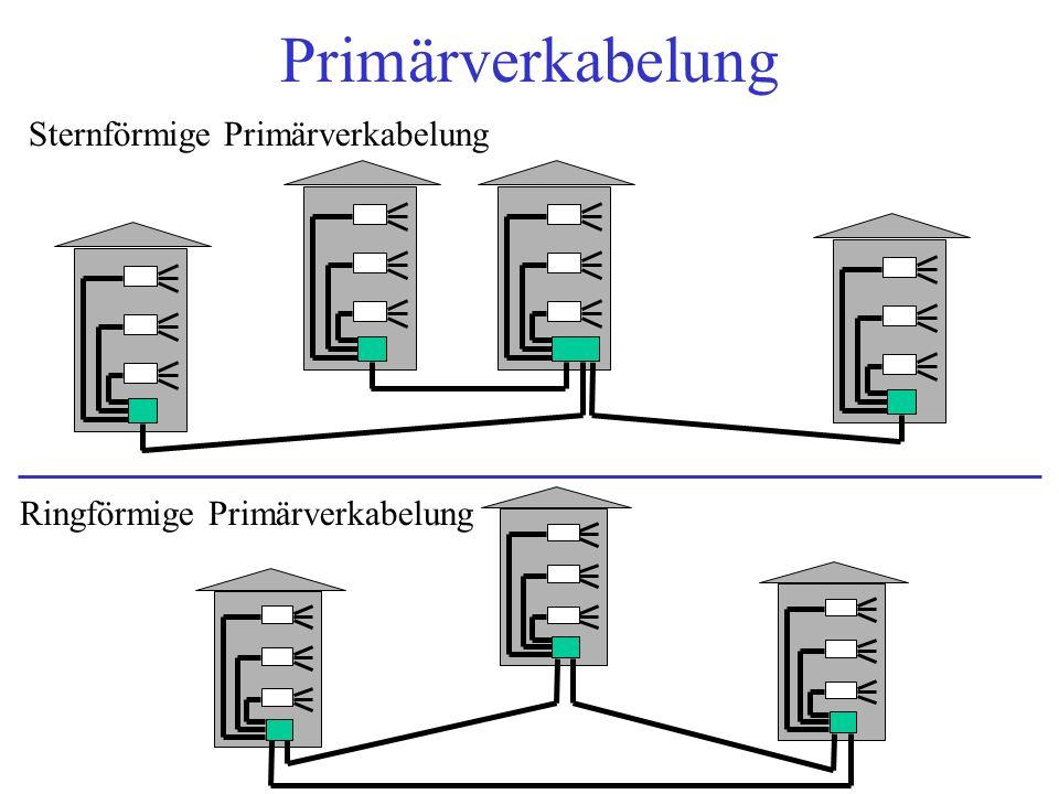 Nett Hausverkabelung Pdf Ideen - Elektrische ...