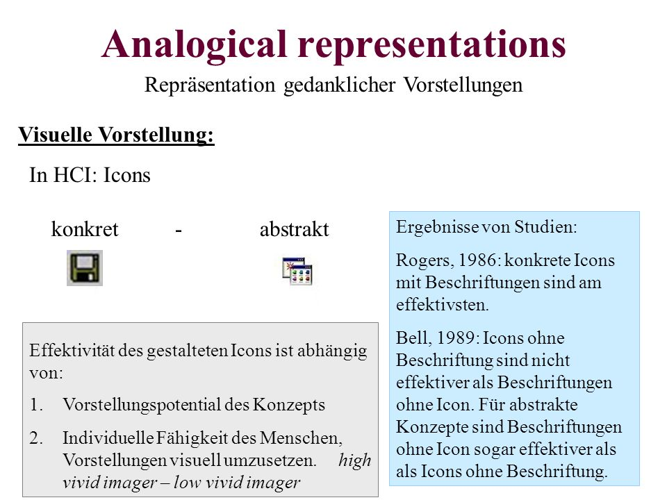 Analogical representations