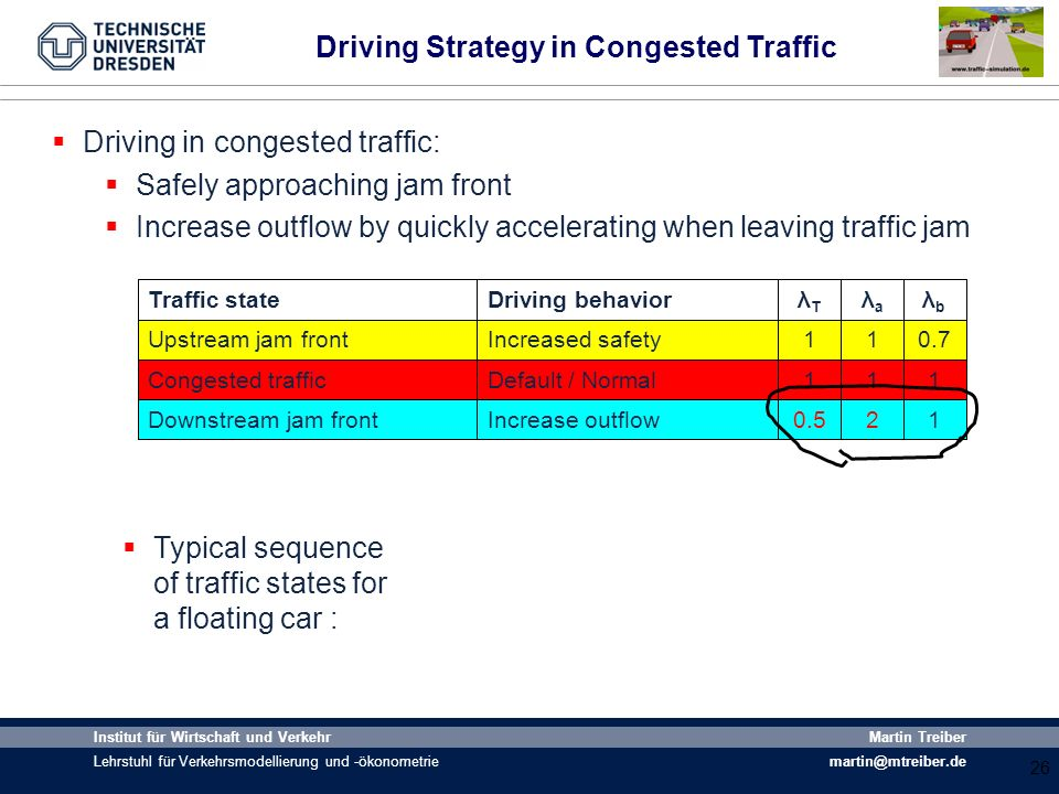 Driving Strategy in Congested Traffic