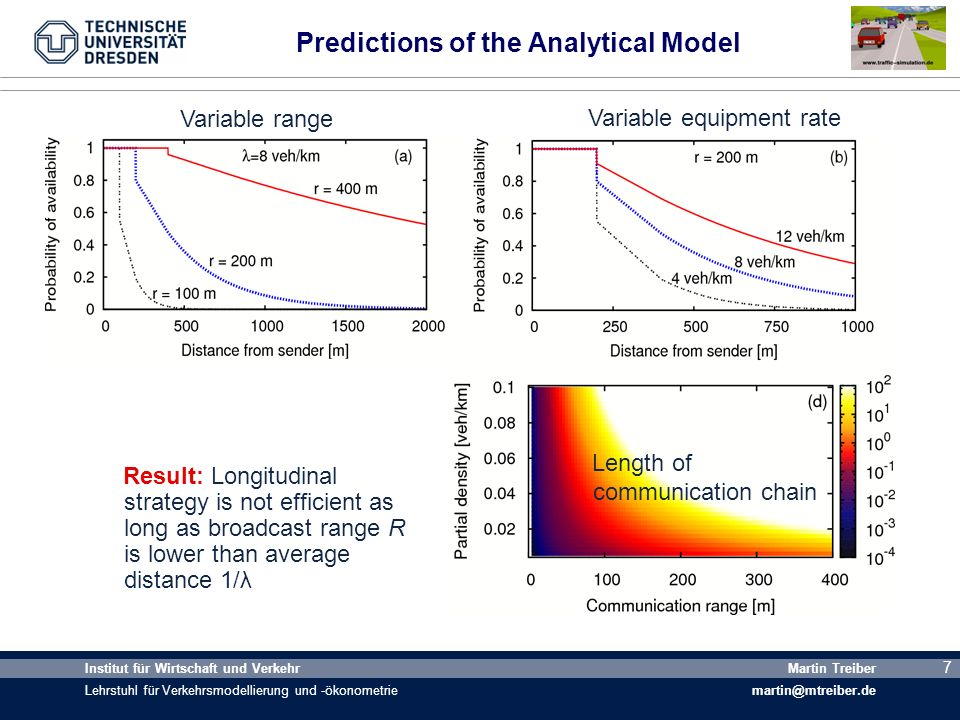 Predictions of the Analytical Model