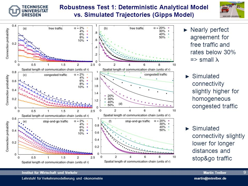 Robustness Test 1: Deterministic Analytical Model vs