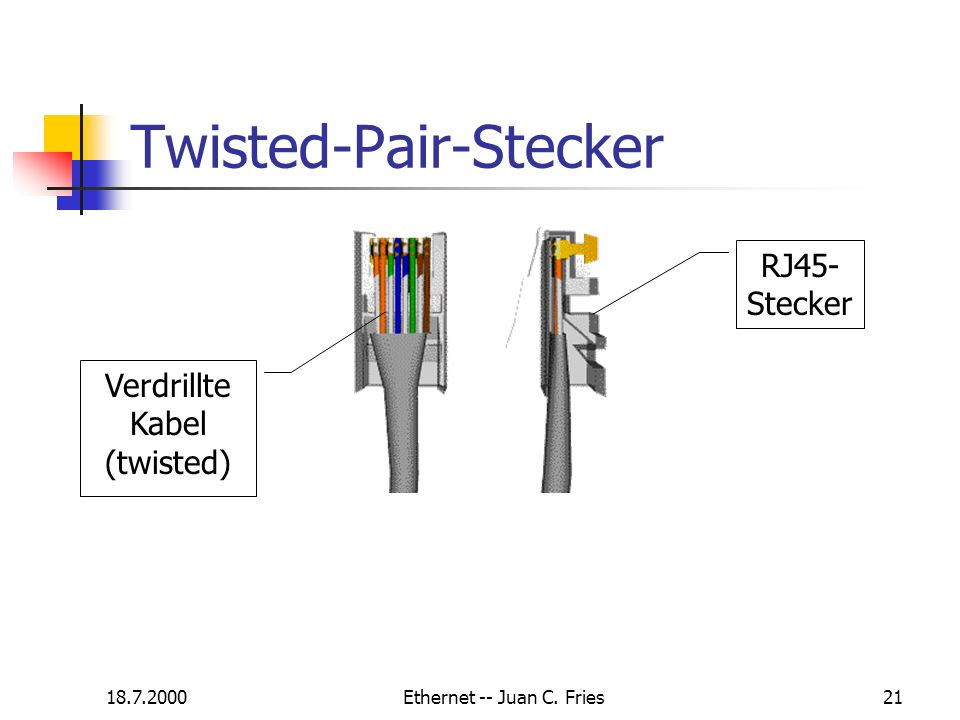 Twisted-Pair-Stecker