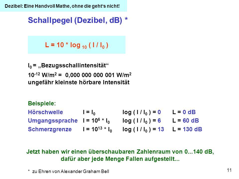 Gehör, Physik, Messen, Wirkungen, Prävention - ppt video online ...