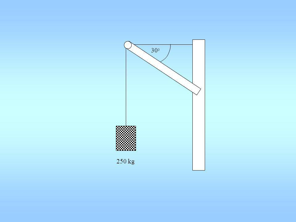 statik 1 vektorrechnung galgen ppt video online herunterladen. Black Bedroom Furniture Sets. Home Design Ideas