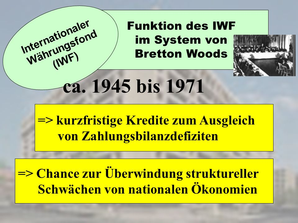 Internationaler Währungsfond (IWF)