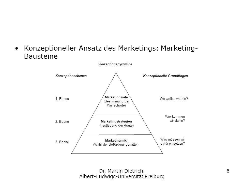 Konzeptioneller Ansatz des Marketings: Marketing-Bausteine