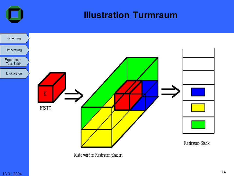 Illustration Turmraum