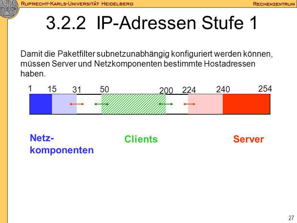 3.2.2 IP-Adressen Stufe 1 Netz- komponenten Clients Server