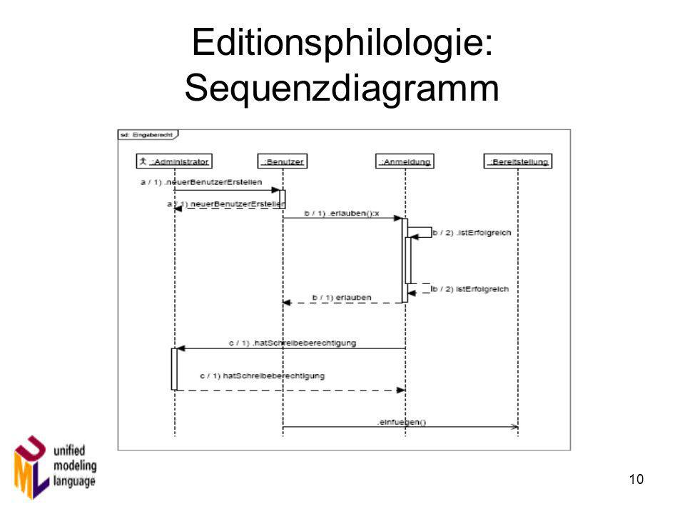 Editionsphilologie: Sequenzdiagramm