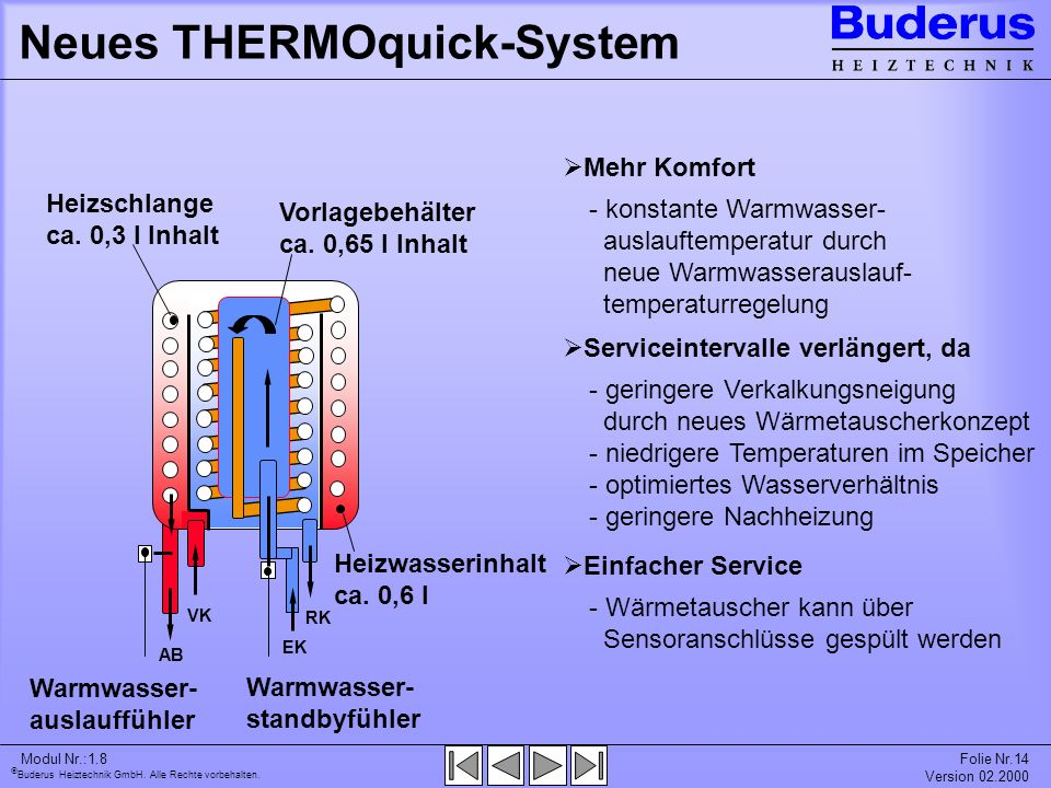 Neues THERMOquick-System
