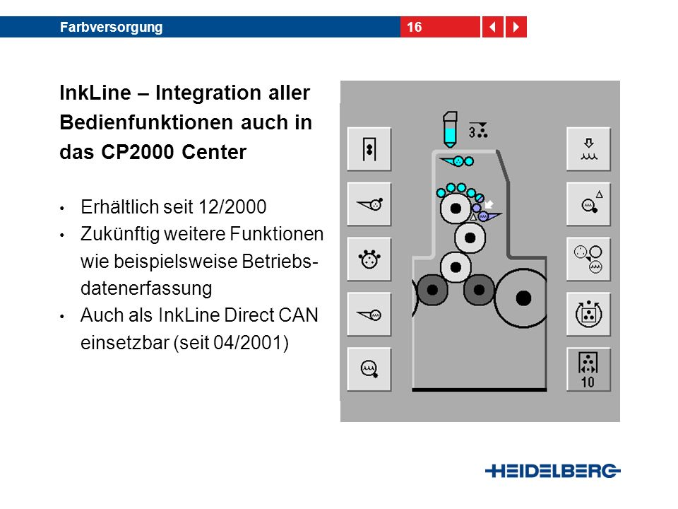 InkLine – Integration aller Bedienfunktionen auch in das CP2000 Center