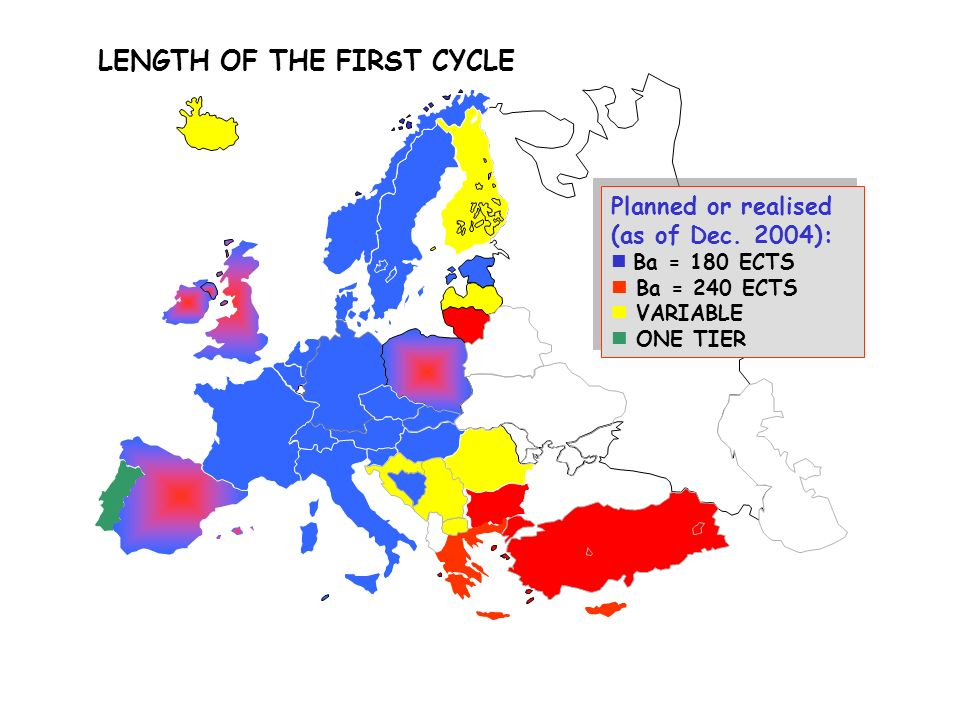 LENGTH OF THE FIRST CYCLE