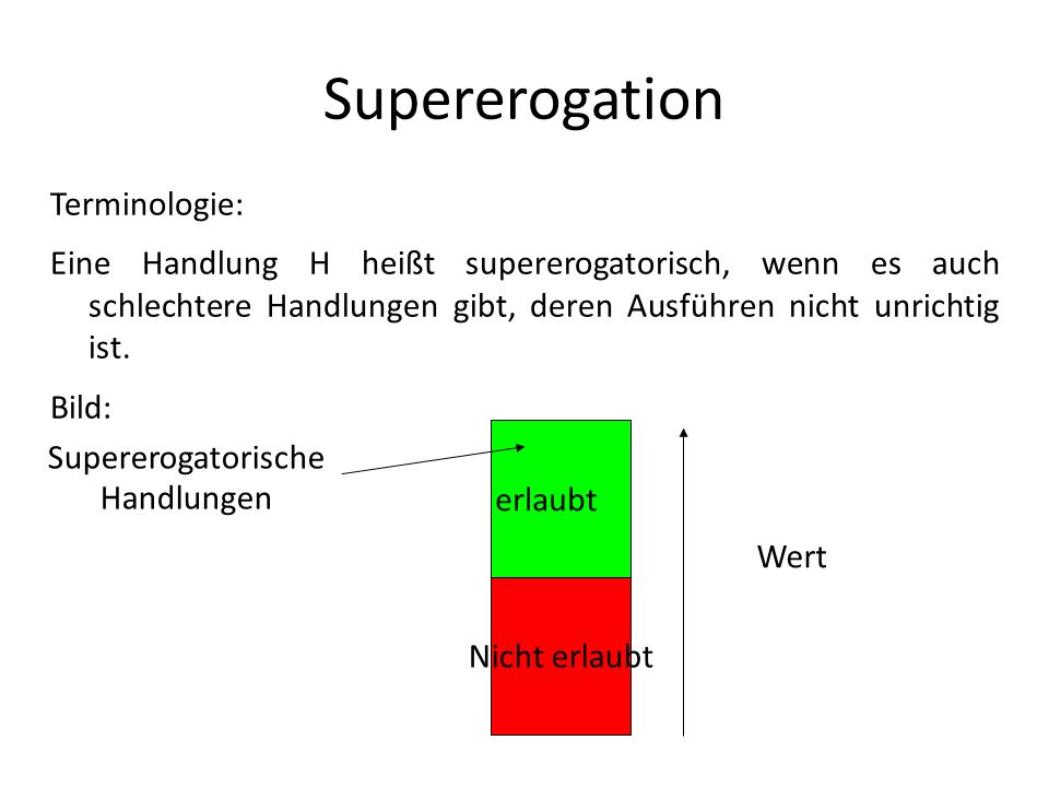 Supererogation Terminologie: