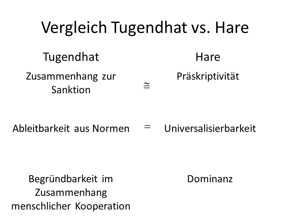 Vergleich Tugendhat vs. Hare
