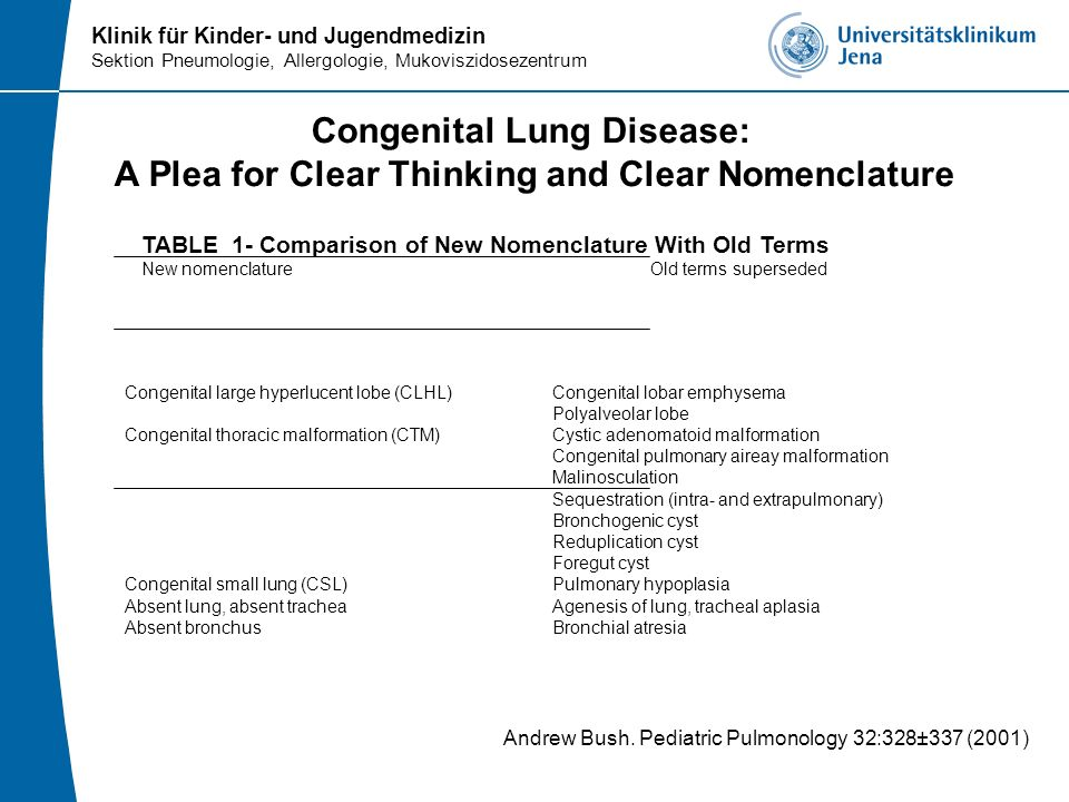 Congenital Lung Disease: