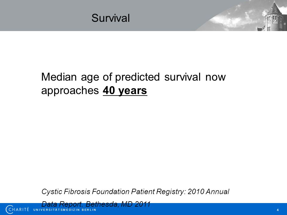 Survival Median age of predicted survival now approaches 40 years.