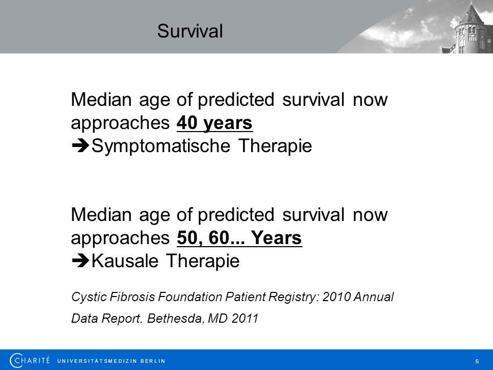 Survival Median age of predicted survival now approaches 40 years. Symptomatische Therapie.