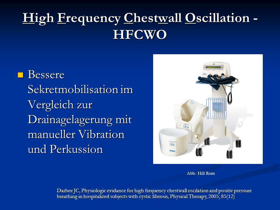 High Frequency Chestwall Oscillation - HFCWO