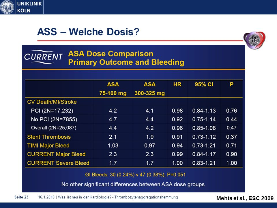 ASS – Welche Dosis Mehta et al., ESC