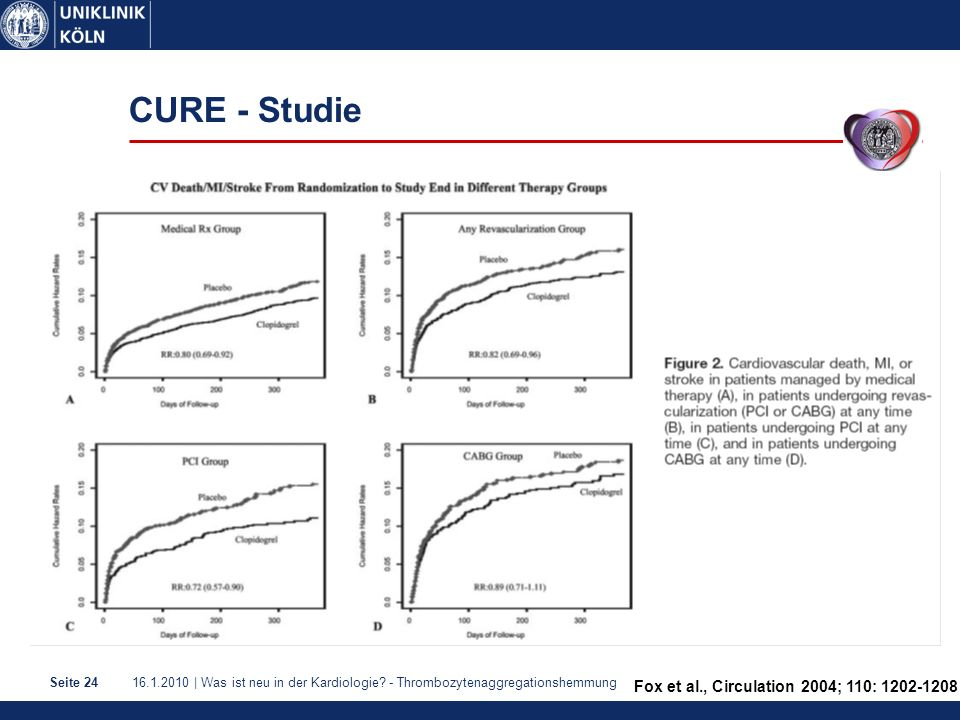 CURE - Studie Fox et al., Circulation 2004; 110: