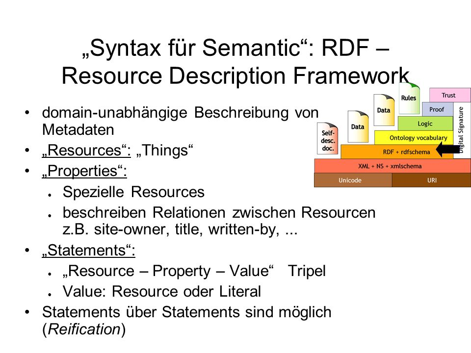 """Syntax für Semantic : RDF – Resource Description Framework"