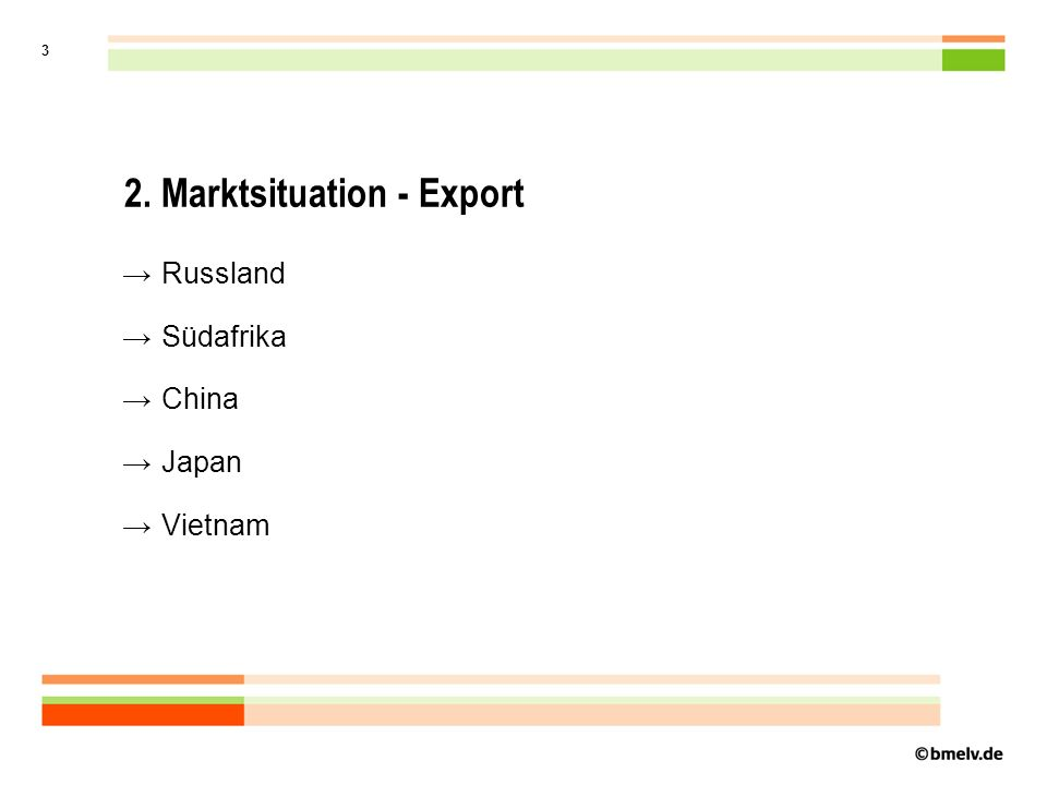 2. Marktsituation - Export