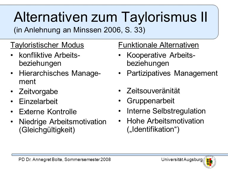 Alternativen zum Taylorismus II (in Anlehnung an Minssen 2006, S. 33)