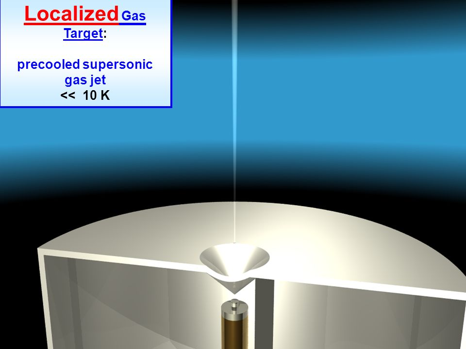 Localized Gas Target: precooled supersonic gas jet << 10 K