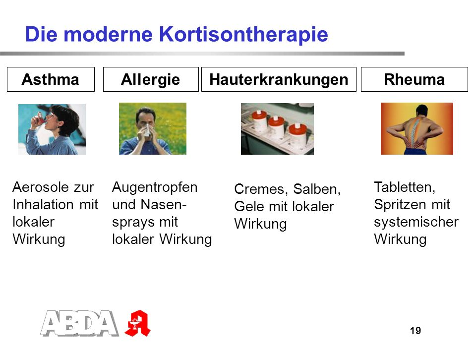 Die moderne Kortisontherapie