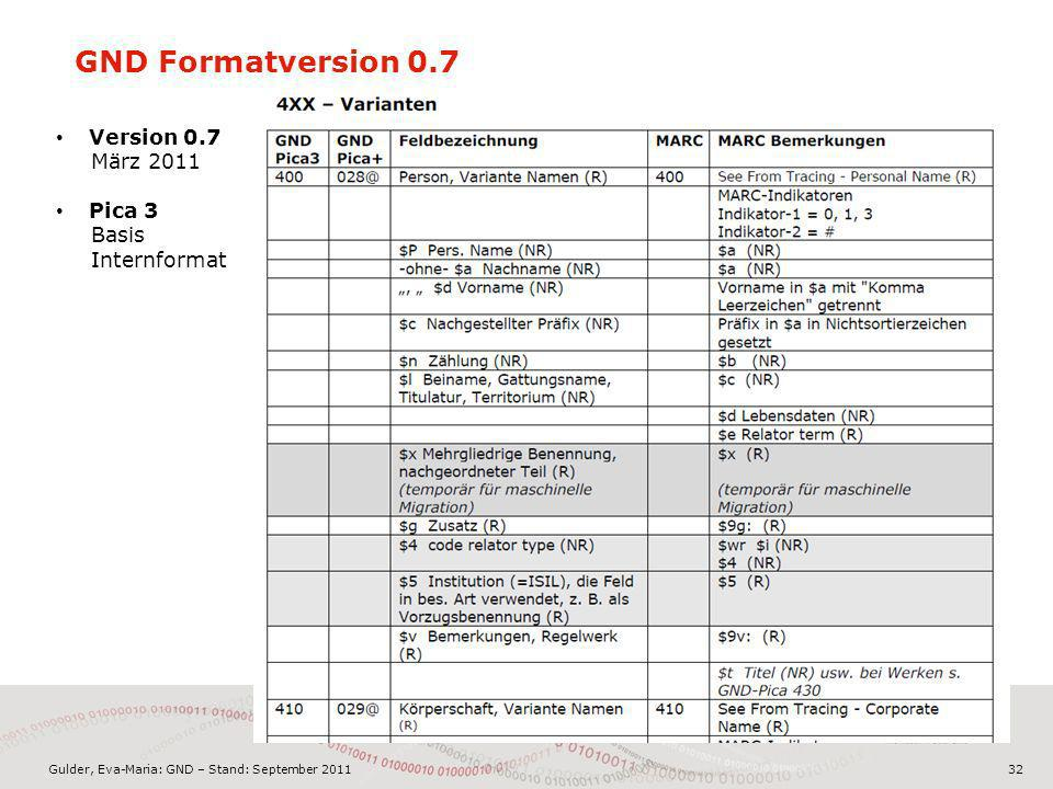 GND Formatversion 0.7 Version 0.7 März 2011 Pica 3 Basis Internformat