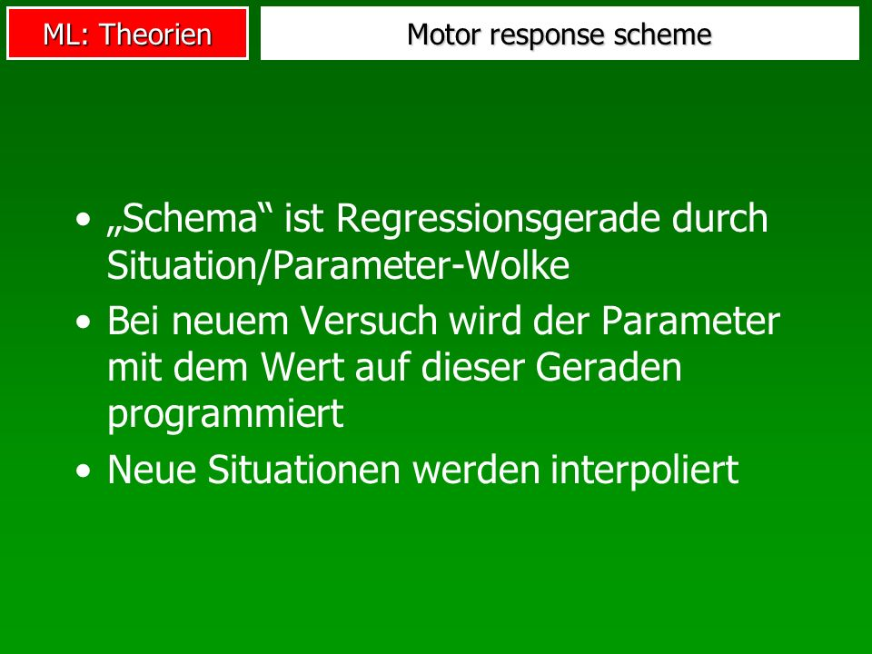 """Schema ist Regressionsgerade durch Situation/Parameter-Wolke"