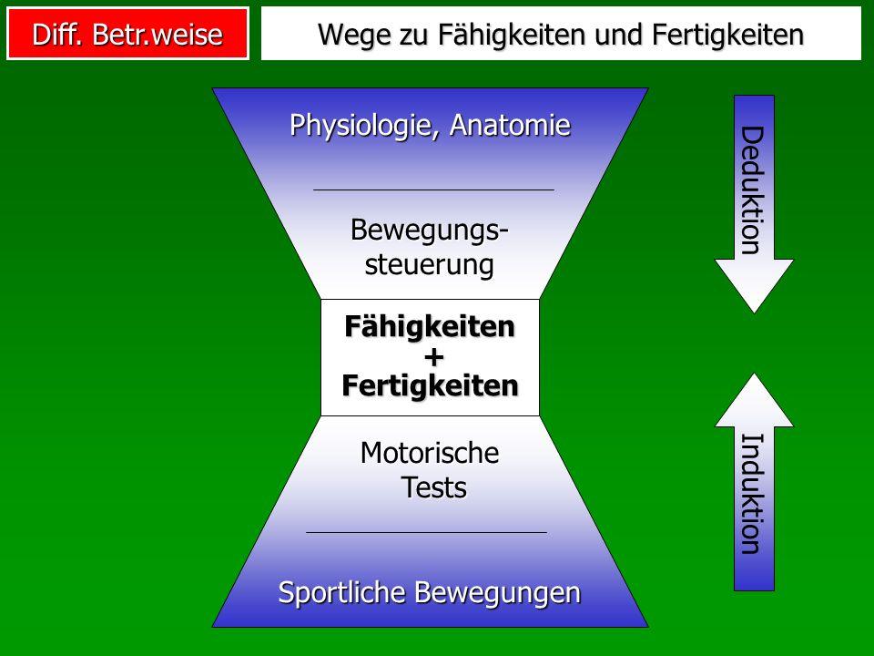 VL Bewegungswissenschaft 3. Die differenzielle Betrachtungsweise ...