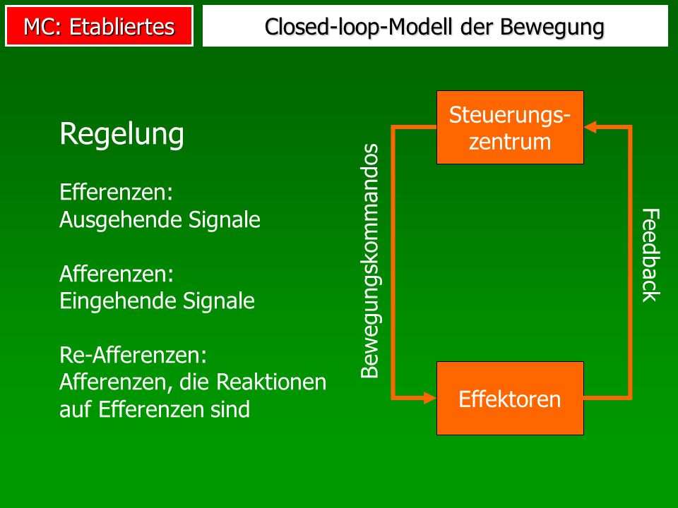 Closed-loop-Modell der Bewegung