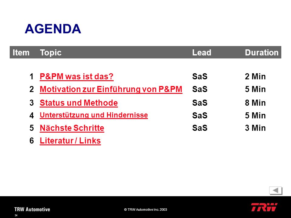 AGENDA Item Topic Lead Duration 1 P&PM was ist das SaS 2 Min 2
