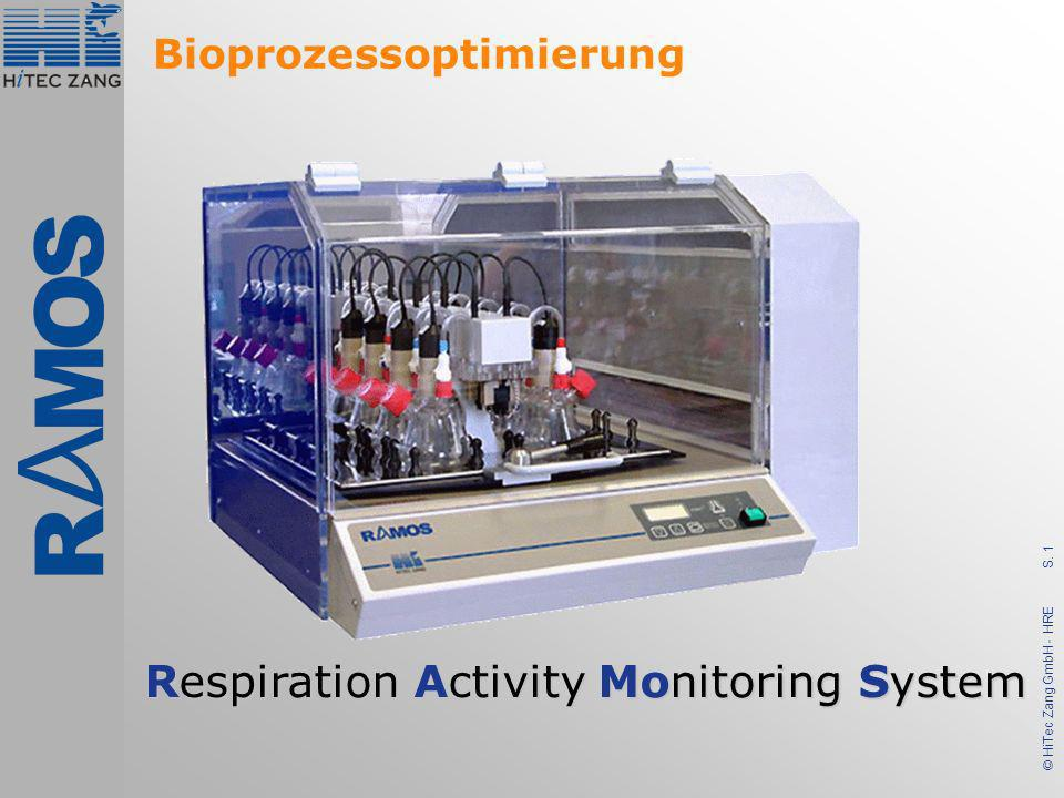 Respiration Activity Monitoring System