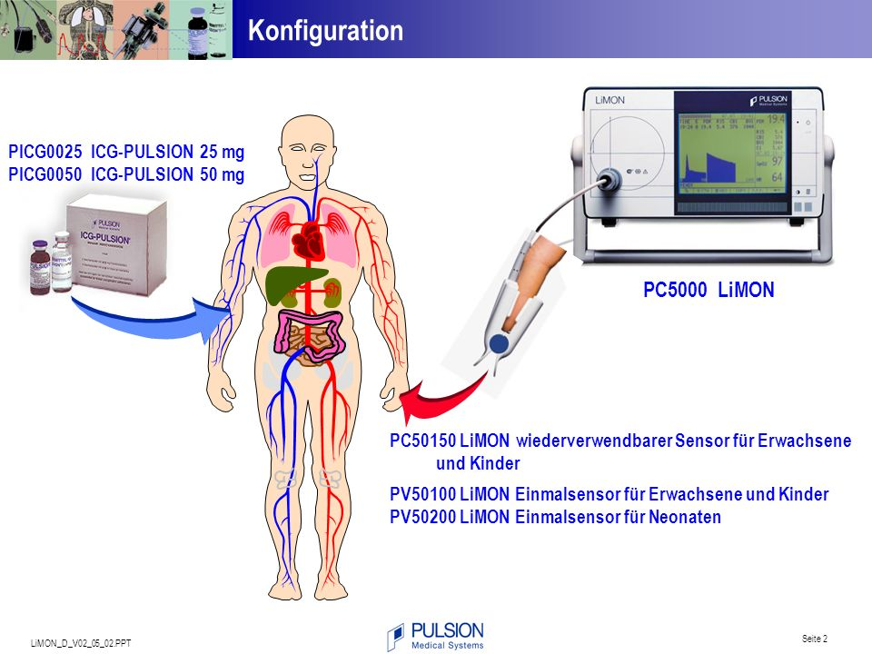 Konfiguration PC5000 LiMON PICG0025 ICG-PULSION 25 mg