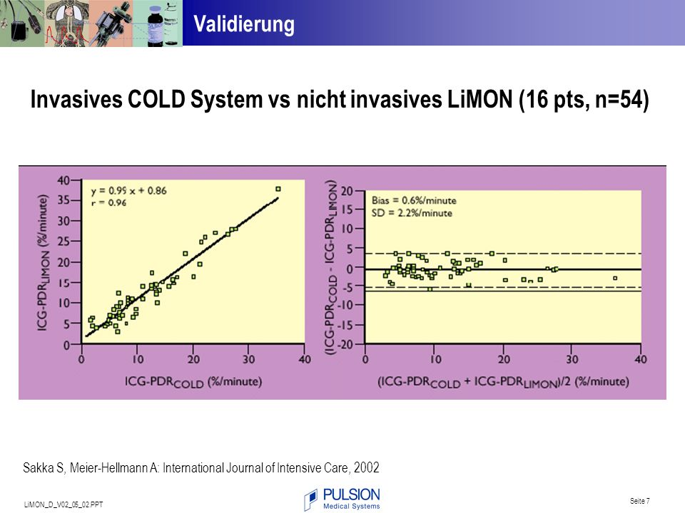Invasives COLD System vs nicht invasives LiMON (16 pts, n=54)