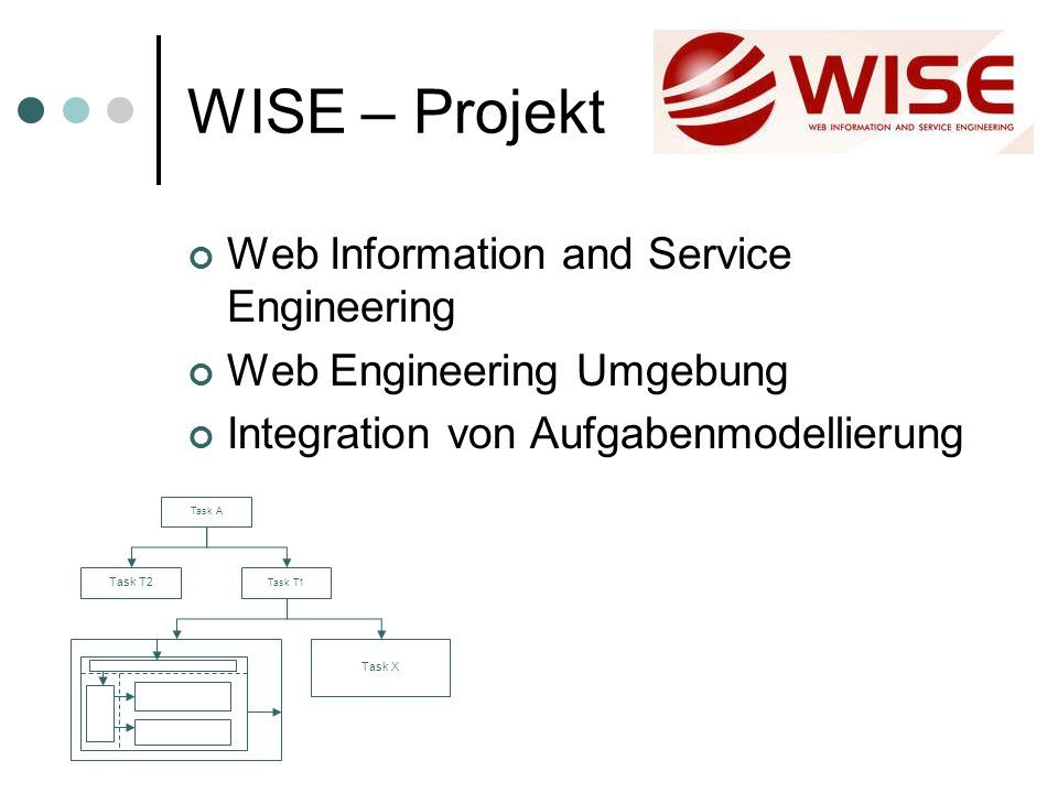 WISE – Projekt Web Information and Service Engineering