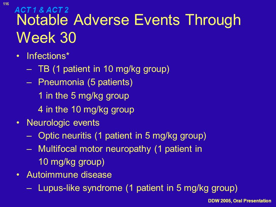Notable Adverse Events Through Week 30