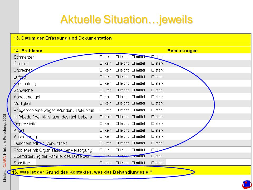 Aktuelle Situation…jeweils