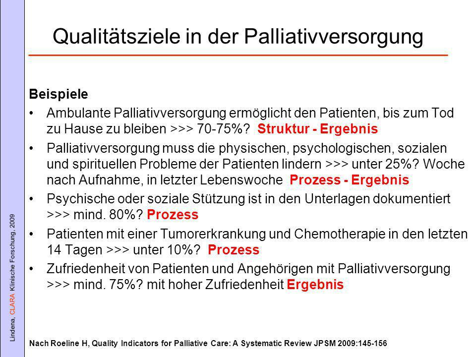 Qualitätssicherung in der Palliativversorgung ppt video