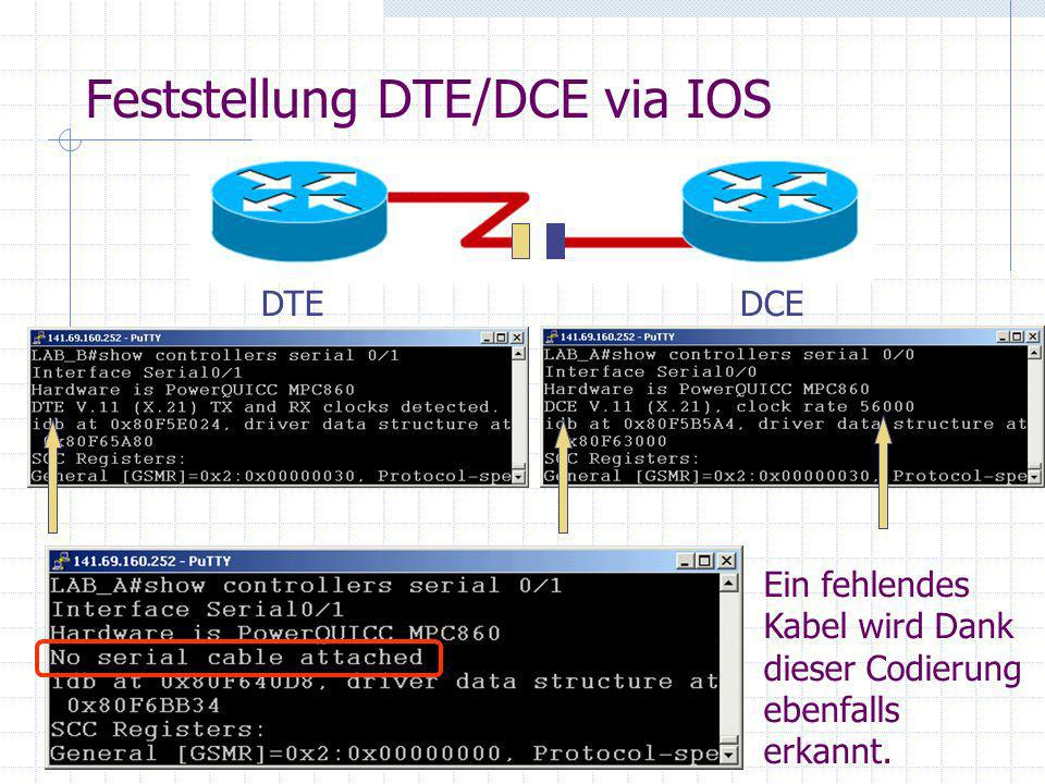 Feststellung DTE/DCE via IOS